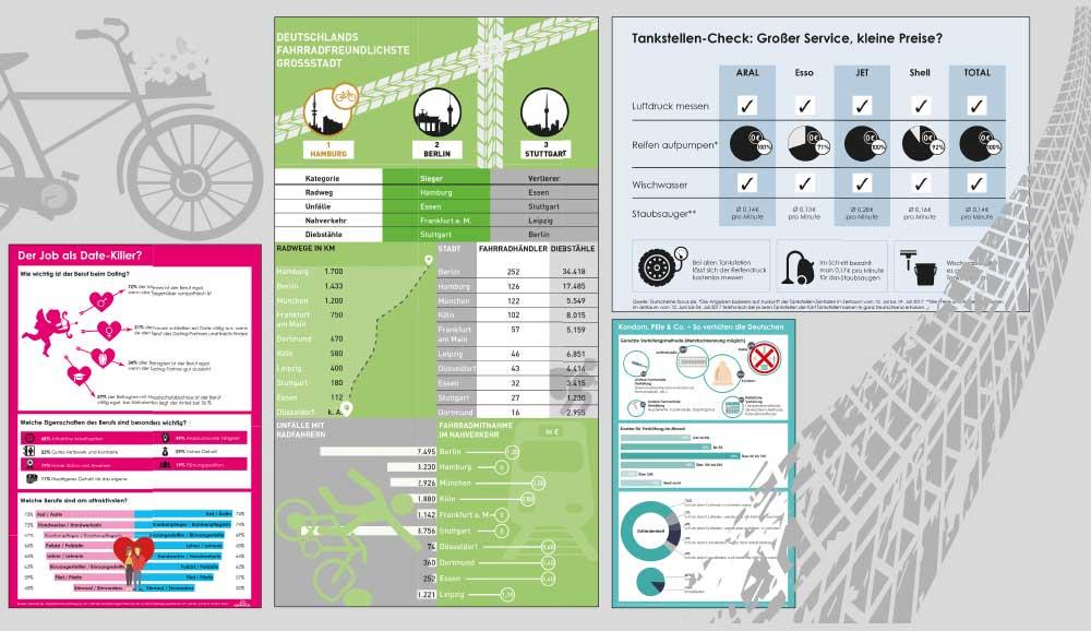 Infografiken für Smart PR